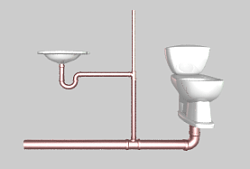 The ...  sc 1 st  Jaytech Plumbing & What is Wet Venting - Jaytech Plumbing | Guelph Plumber