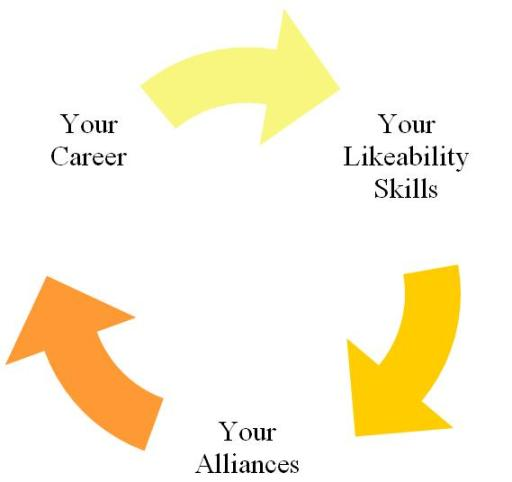 Likeability2