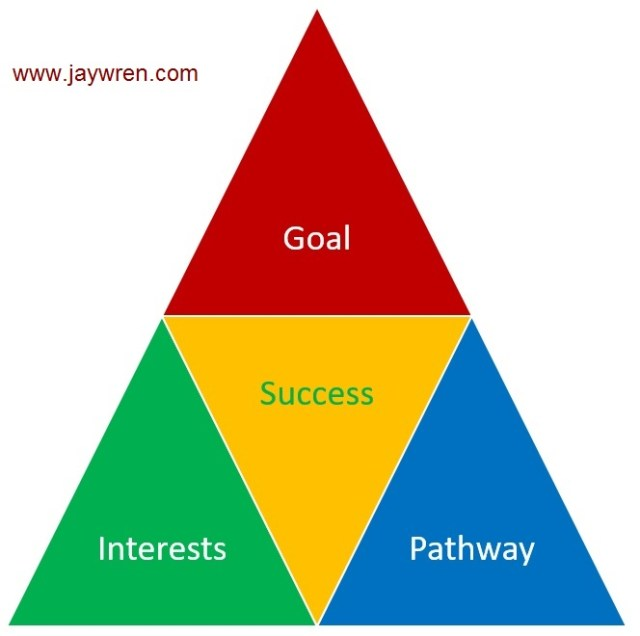 Team Culture www.jaywren.com