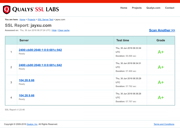 SSL_Server_Test__jayxu_com__Powered_by_Qualys_SSL_Labs_