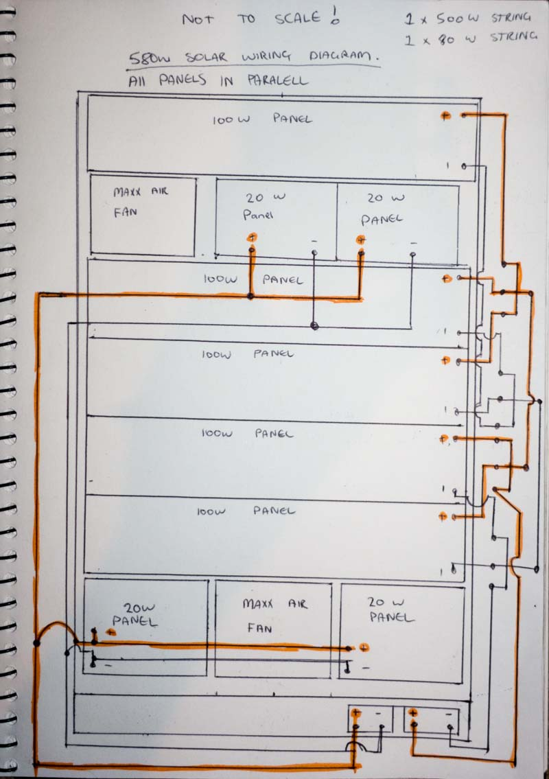 Ep8 Solar Install 580w Jaz Morton Wiring Panels In Series Vs Parallel Diagram
