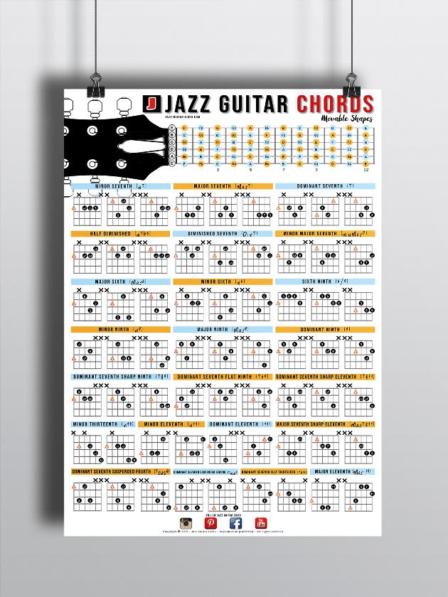 jazz guitar chord chart giant poster