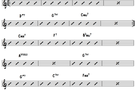 Sheet Music Free » is this love chords piano | Sheet Music
