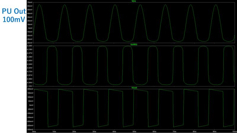 FuzzFace AC128 PU 100mV