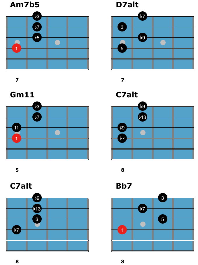 """Jazz Blues Chord Solo 4 """"width ="""" 679 """"height ="""" 909"""