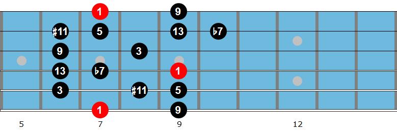 "Sib Lydian échelle dominante ""width ="" 779 ""height ="" 262 ""srcset ="" https://i2.wp.com/www.jazzguitar.be/blog/wp-content/uploads/2018/10/Bb-lydian-dominant-scale.png?ssl=1 779w , https://www.jazzguitar.be/blog/wp-content/uploads/2018/10/Bb-lydian-dominant-scale-300x101.png 300w, https://www.jazzguitar.be/blog/wp- content / uploads / 2018/10 / Bb-lydian-dominant-scale-768x258.png 768w, https://www.jazzguitar.be/blog/wp-content/uploads/2018/10/Bb-lydian-dominant-scale -585x197.png 585w ""tailles ="" (largeur maximale: 779px) 100vw, 779px"