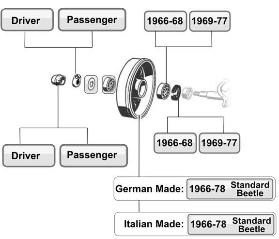 vw buggy hub schematic  wire center •