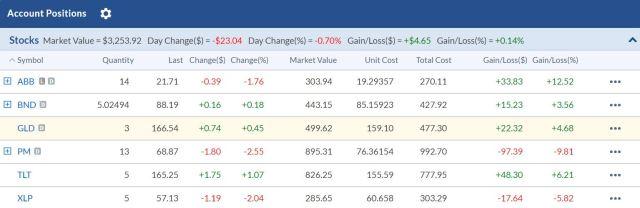 FIRSTRADE美股資產配置
