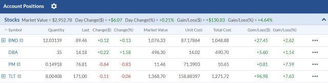 firstrade美股投資