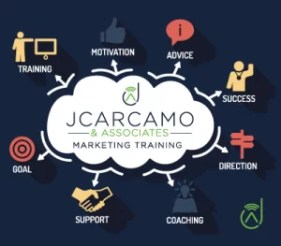 marketing-training