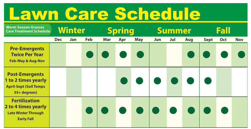 Pictures Lawn Maintenance Schedule Template Printable Following A Weed And Feed For Your