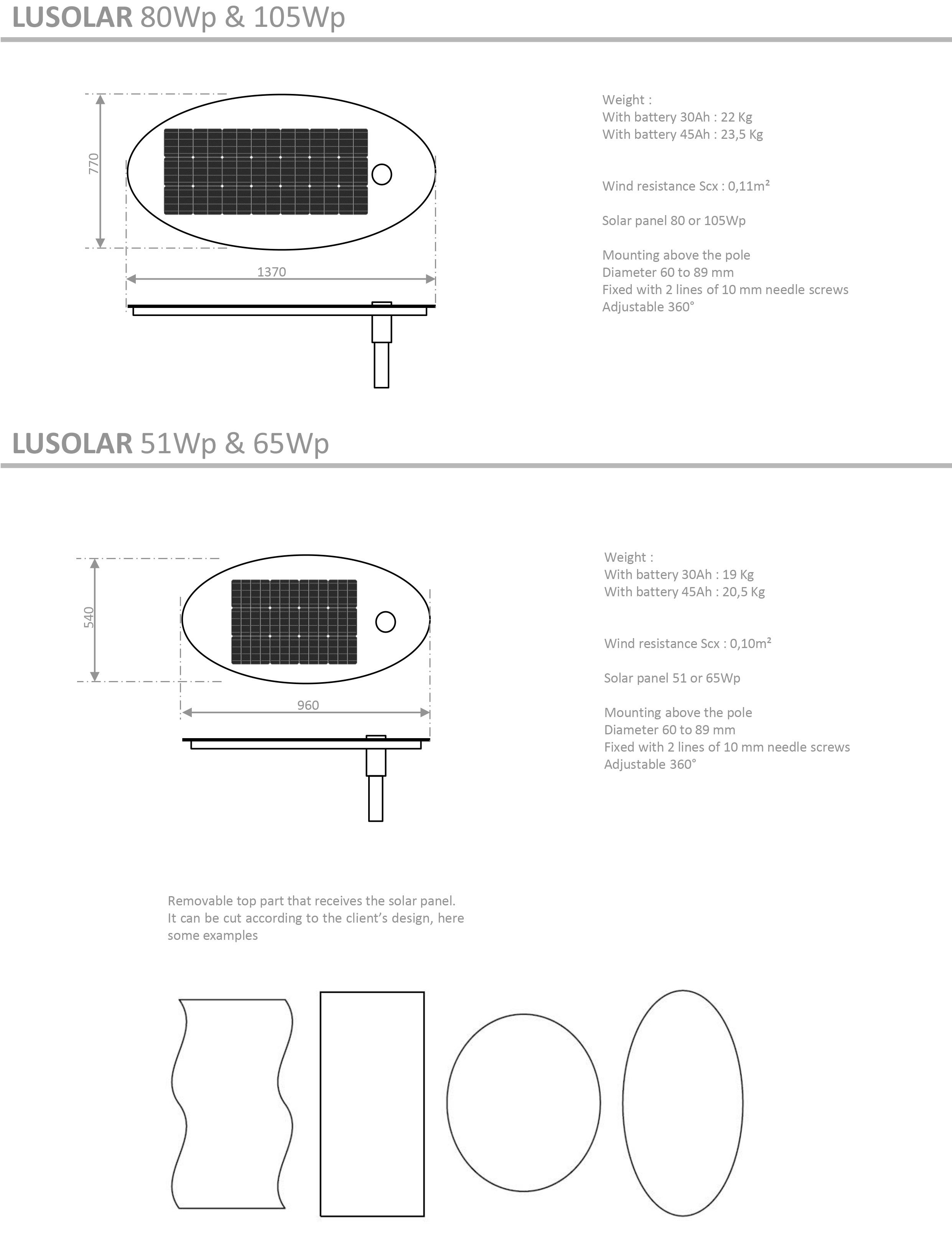Jcl Lighting Solution For Public Lighting