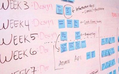 Las 5 fases de la gestión de proyectos