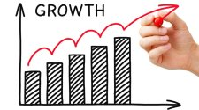 Growth Graph