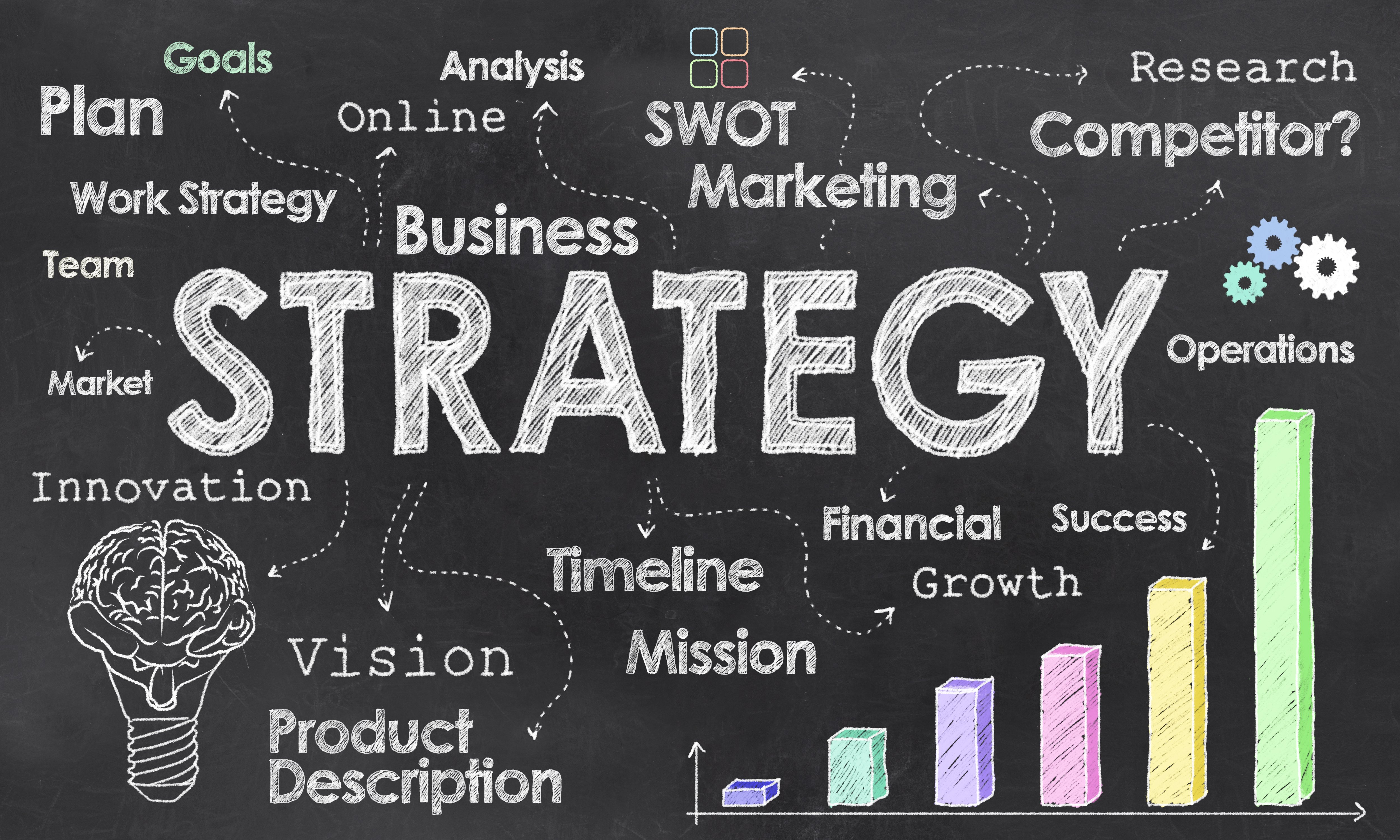 How To Create Simple Business Strategy on Technical Services