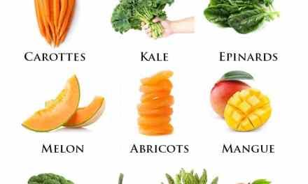Top 10 vitamine A – Bêta – carotène