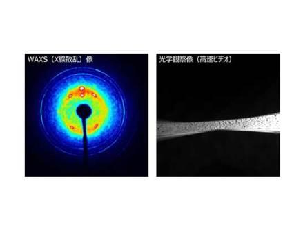 ブリヂストン ゴムの伸長結晶化を最高速で観察する技術確立