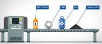 ミシュランタイヤリサイクル工程イメージ図