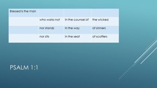 Understanding Psalms 1:1