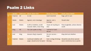 Psalm 2 Links