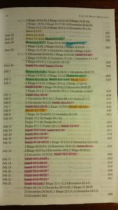 Old Testament in chronological order