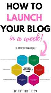 Are you interesting in lauching a blog? Well have your blog launch ready in a week! Perfect for blogging beginners learning how to start a blog.