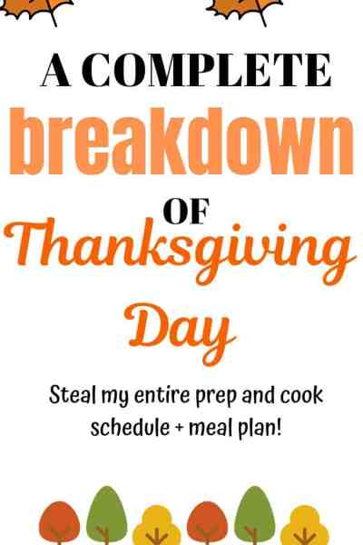 A Complete Breakdown of Thanksgiving Day
