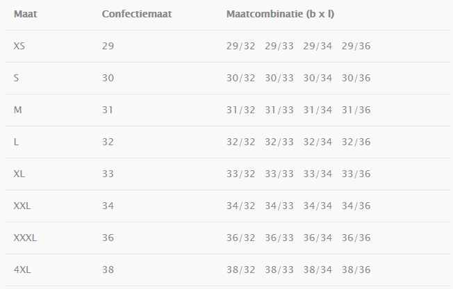 Jeansmaten.nl, broekmaten en jeansmaten omrekenen.