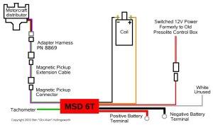 AMC V8 Ignition Upgrades