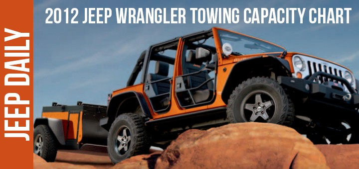 High Quality 2012 Jeep Wrangler Towing Capacity Chart