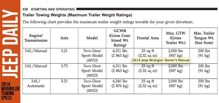 2014 Jeep Wrangler Towing Capacity 1