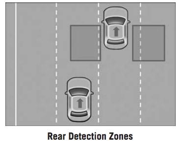 2018-jeep-wrangler-blind-spot-monitoring