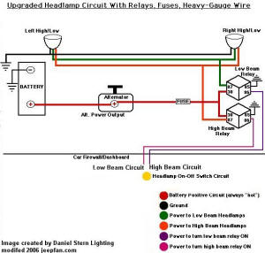 Brighten Your Lights – Installing Headlight Relays