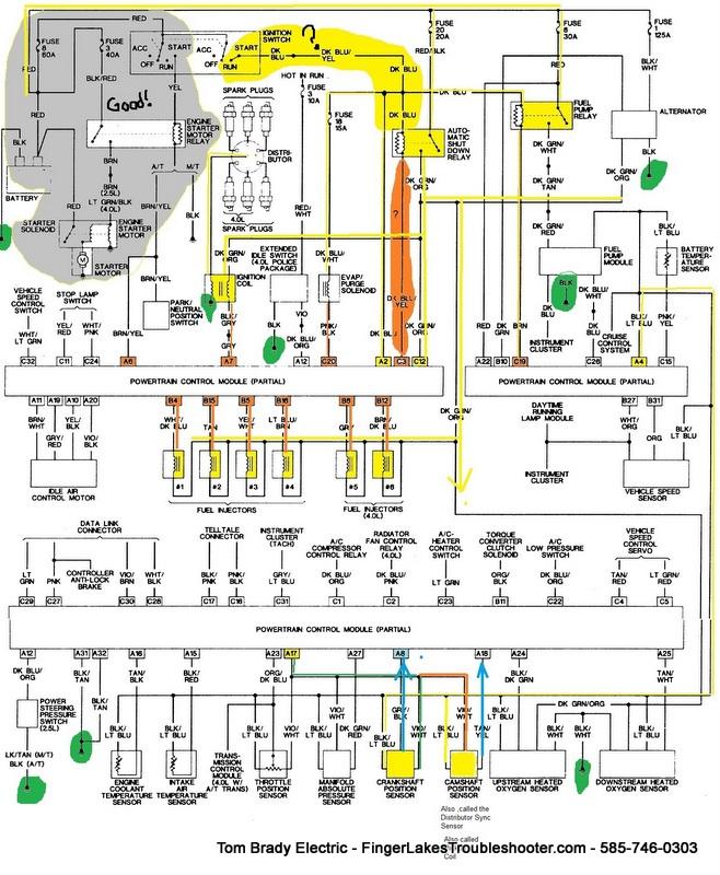 diagram 1996 jeep cherokee country wiring diagram full