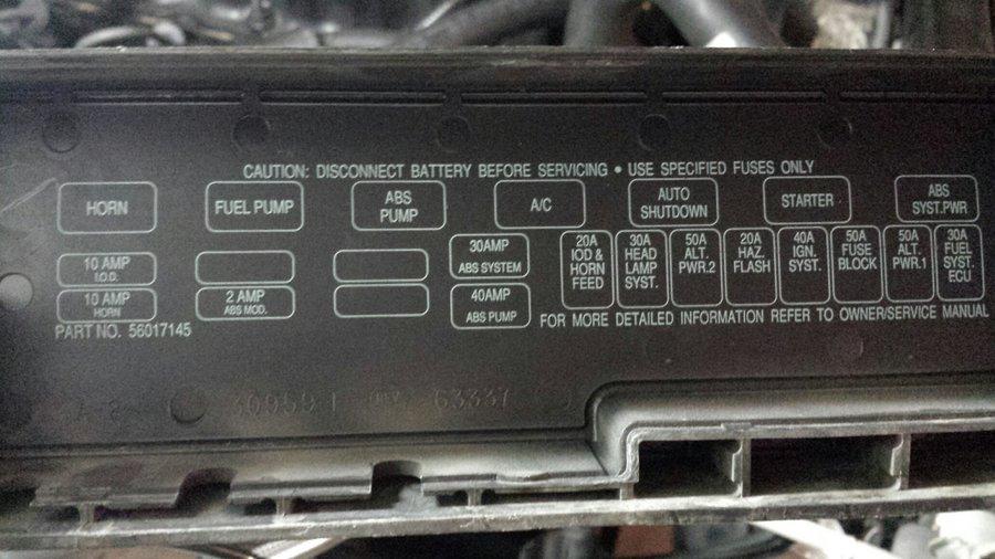 2435594d1444339215t zj fuse panel diagram 1993 1995 1993 jeep wrangler fuse box diagram?resize\\\\\\\=665%2C387 1984 jeep cj7 fuse diagram wiring diagrams 1984 jeep cj7 fuse box at n-0.co