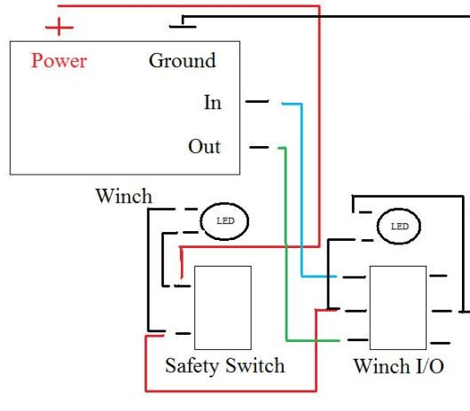 winch controller wiring diagram winch image wiring badland wireless winch remote control wiring diagram wiring diagram on winch controller wiring diagram