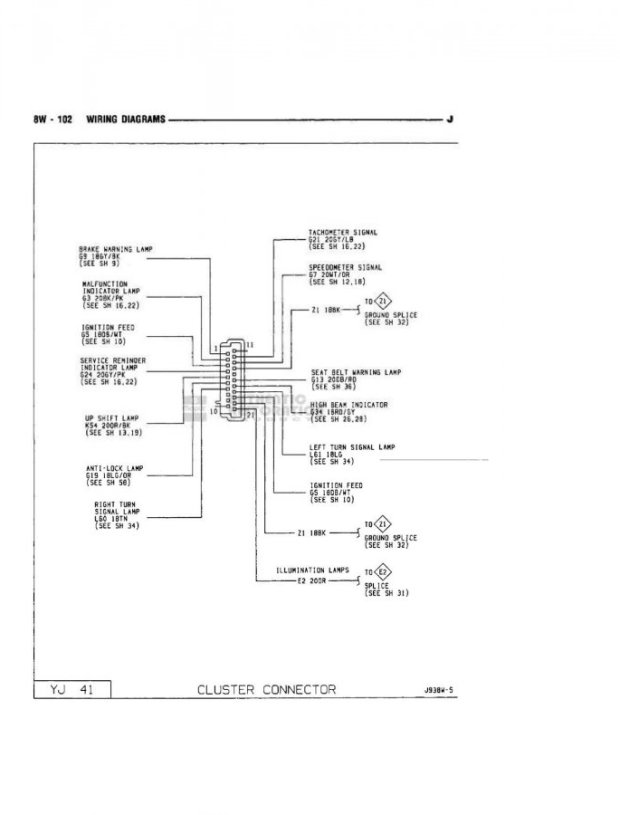 need wire diagram for gauge cluster for 87 yj  jeepforum