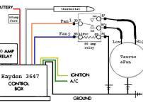 badland 12000 winch wiring diagram badland image badland winch wiring diagram jodebal com on badland 12000 winch wiring diagram