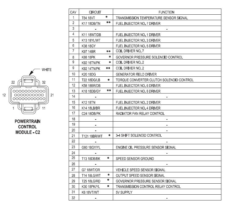 740761d1381245088t help need pcm pinout 2000 grand cherokee c2?resize=665%2C588 2001 jeep grand cherokee pcm wiring diagram wiring diagram  at reclaimingppi.co