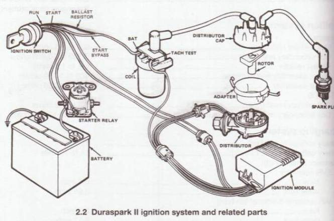 duraspark 2 wiring harness duraspark image wiring 78 ford ignition switch wiring diagram wiring diagram on duraspark 2 wiring harness