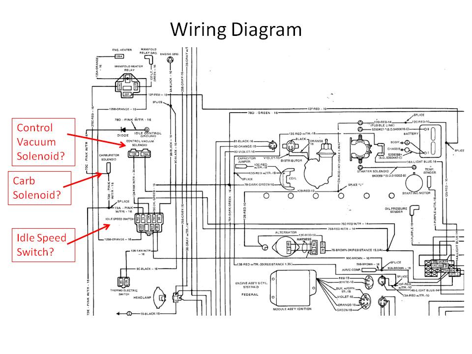216180d1372485936t 1982 cj7 258 factory wiring diagram questions wiring diagram identification?resize\\\=202%2C167 1973 258 wiring harness diagrams wiring starter diagram, switch Chevy Wiring Harness Diagram at panicattacktreatment.co