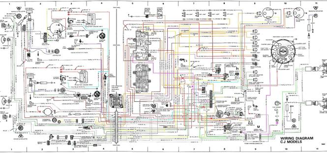 jeep cj5 wire harness cj5 wiring diagram cj5 image wiring diagram 1978 jeep cj5 wiring diagram jodebal com on cj5