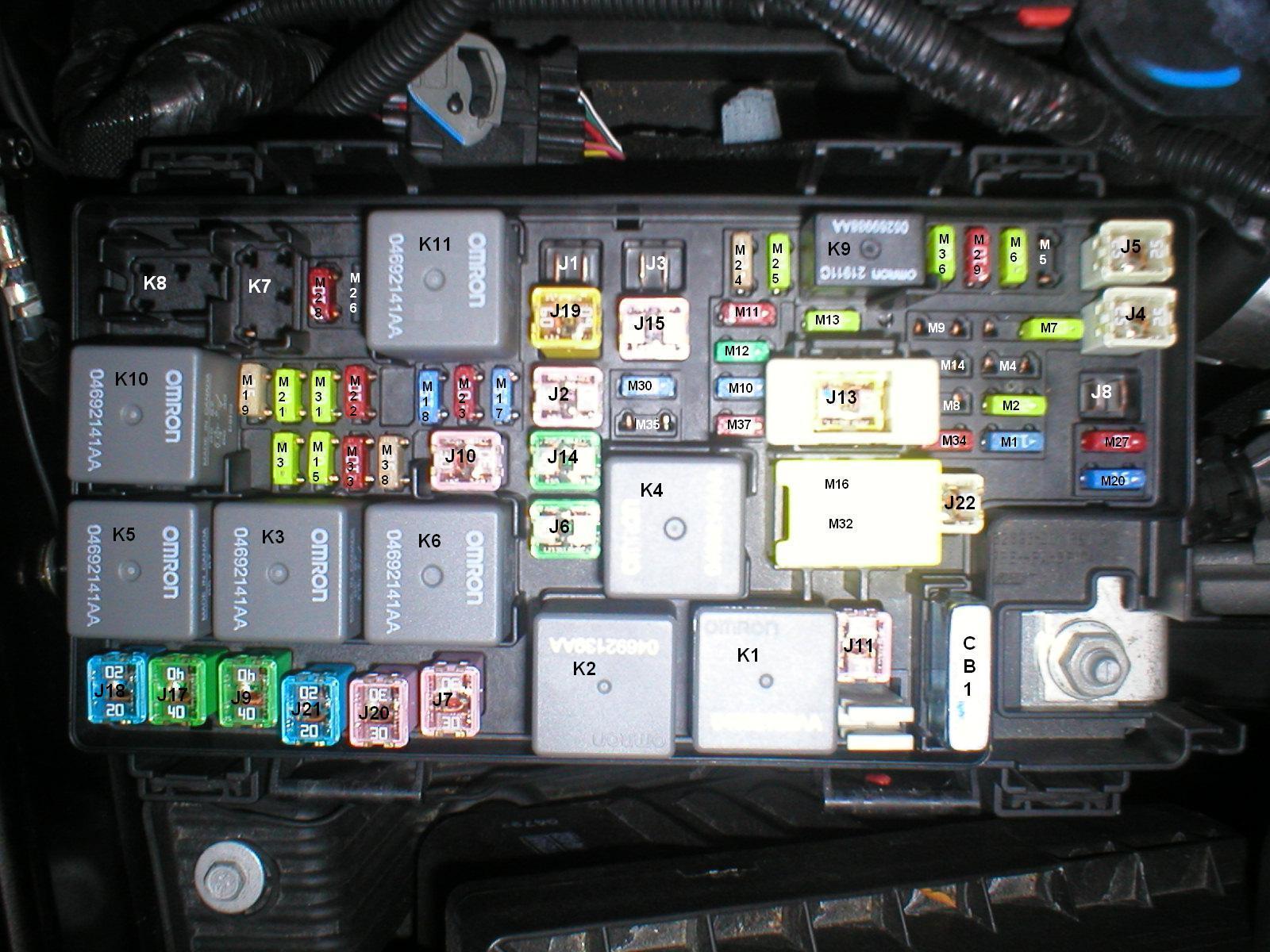 JKFuseBox2009?resize=618%2C464 2008 jeep patriot interior fuse box location brokeasshome com 2009 jeep patriot fuse box diagram at gsmportal.co