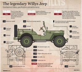 JeepWranglerOutpost-Jeep-Fun (80)