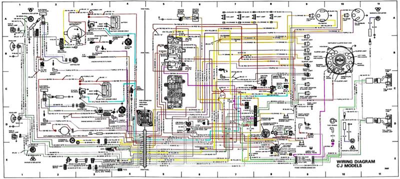 1979 Cj7 Wiring Diagram - Wiring Diagram | 298