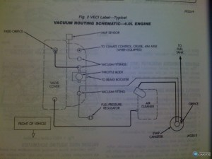 1994 40 vacuum diagramalmost done with a frameoff CJ7