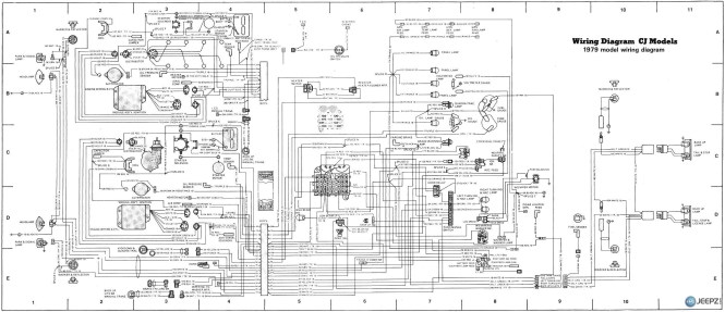 1980 jeep cj7 wiring diagram wiring diagram 1959 jeep wiring diagram diagrams for automotive