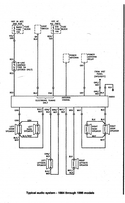 wiring diagram for jeep cherokee radio wiring 1998 jeep cherokee speaker wire color jodebal com on wiring diagram for 1998 jeep cherokee radio