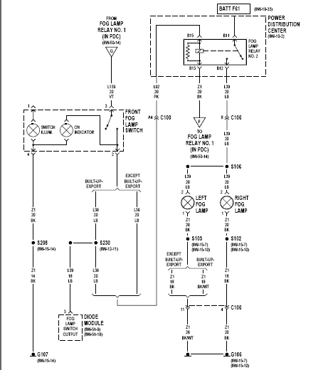 Wiring Diagram For Fog Lights The wiring diagram – Jeep Jk Wiring Diagram