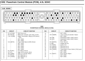 Electric fan control from pcm? | Ford Explorer and Ford